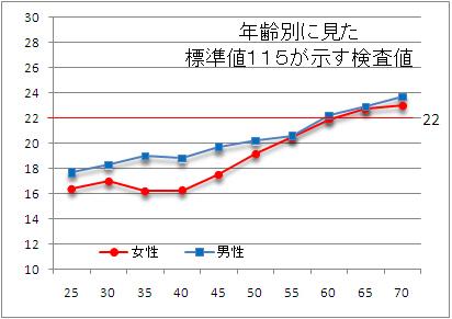 尿素窒素_115.jpg