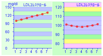 時系列折れ線.jpg