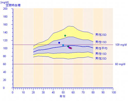 時系列_散布図.jpg