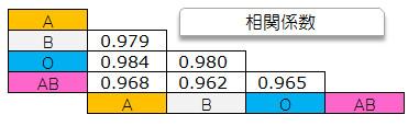 相関係数M.jpg