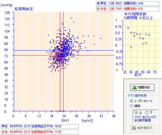 BMI_BPL.jpg