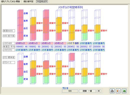 時系列メタボ.jpg