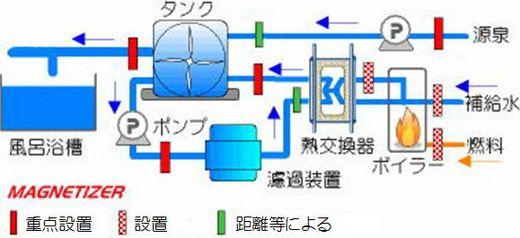温泉磁気M.jpg