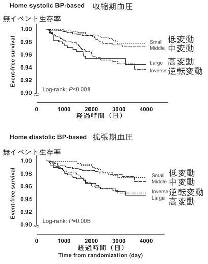 血圧季節変動.jpg